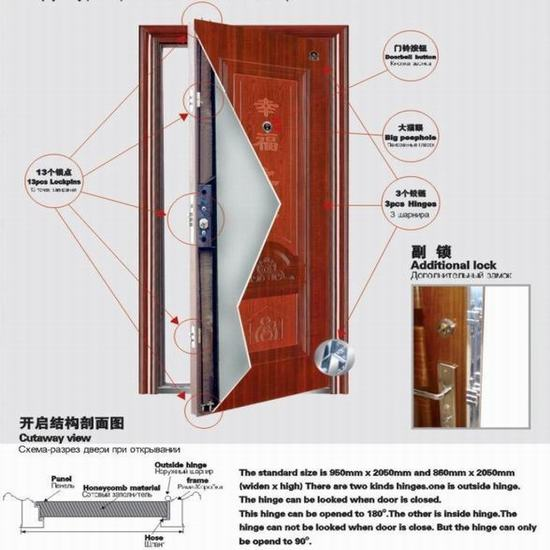 Structure  sc 1 st  BADAJU DOORS & steel doormetal doorsteel security door